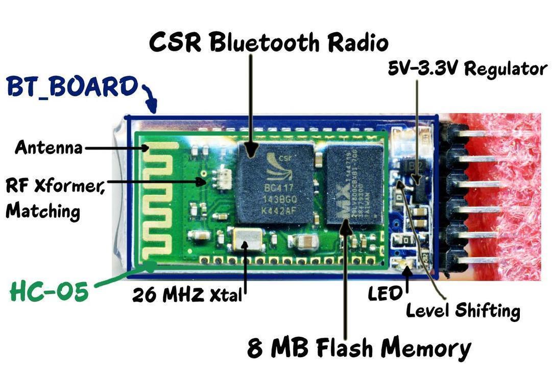 Ein typisches HC-05 Breakout-Board in seiner vollen Pracht