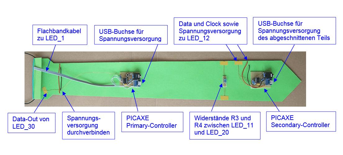 Rückseite der Krawatte mit Beschriftungen der Bauteile