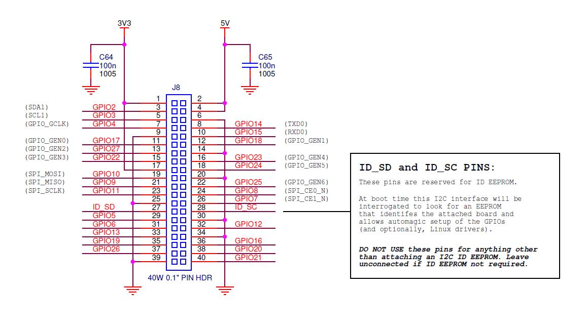40 Pins stehen auf dem B+-Modell zum Messen, Steuern und Regeln zu Verfügung.