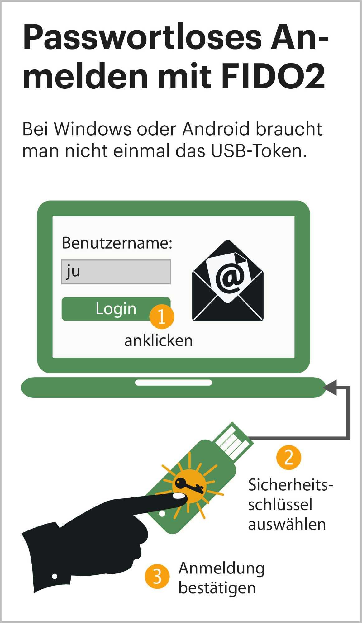 Passwortloses Anmelden mit FIDO2