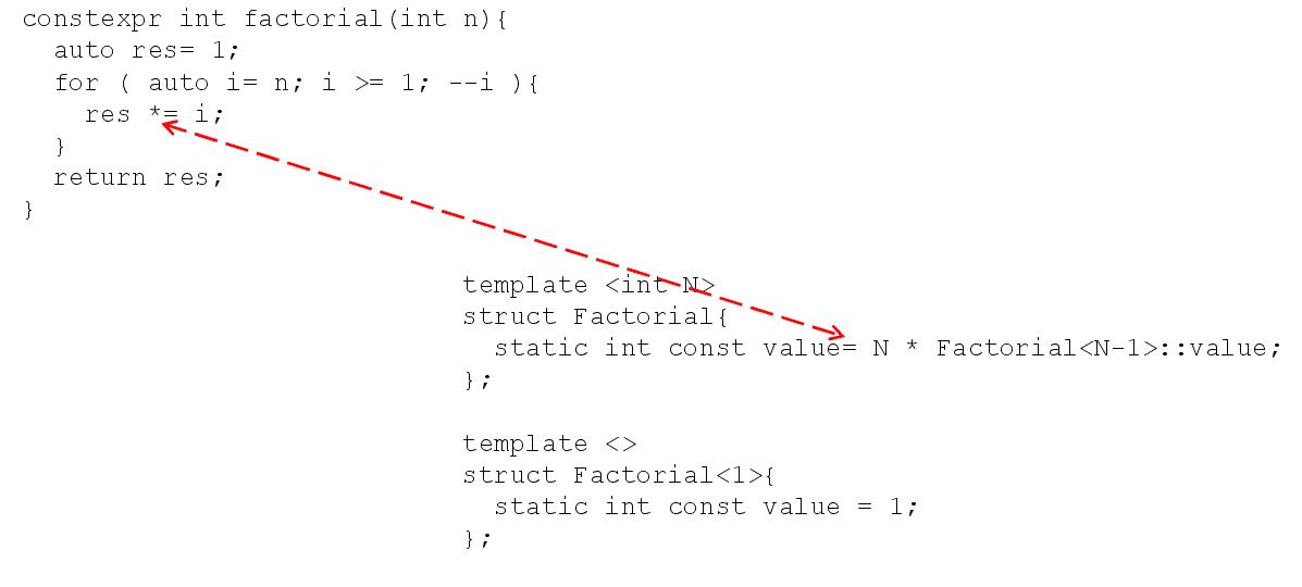 C++ Core Guidelines: Programmierung zur Compilezeit mit constexpr
