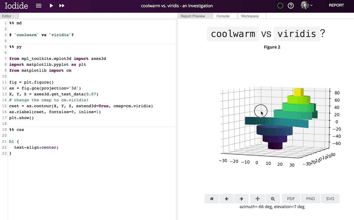 Python-Entwickler können auf gewohnte Bibliotheken wie Matplotlib zugreifen.