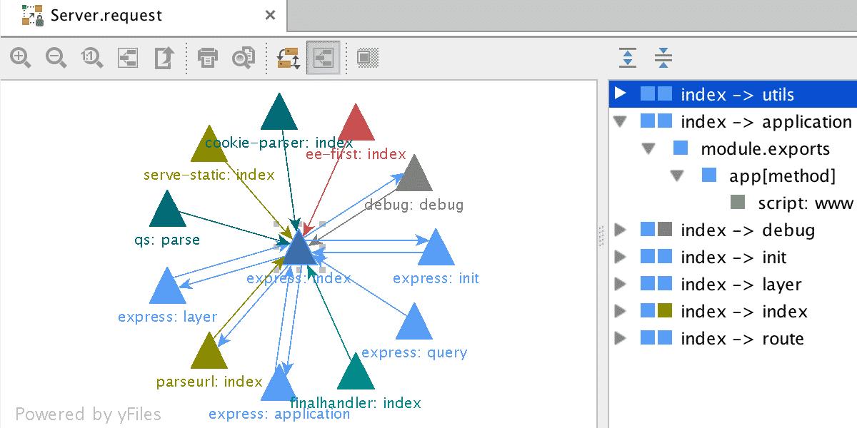 WebStorm kann durch spy-js eine Visualisierung für die Struktur einer Anwendung generieren.