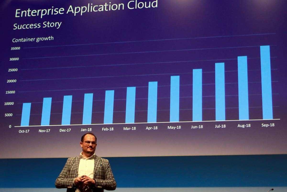Zunehmend mehr Container kommen bei der Swisscom zum Einsatz.