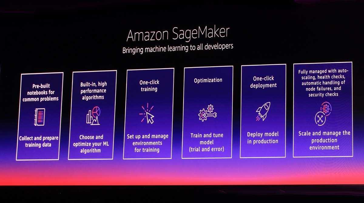 Machine Learning war einer der Fokusbereiche der Keynote