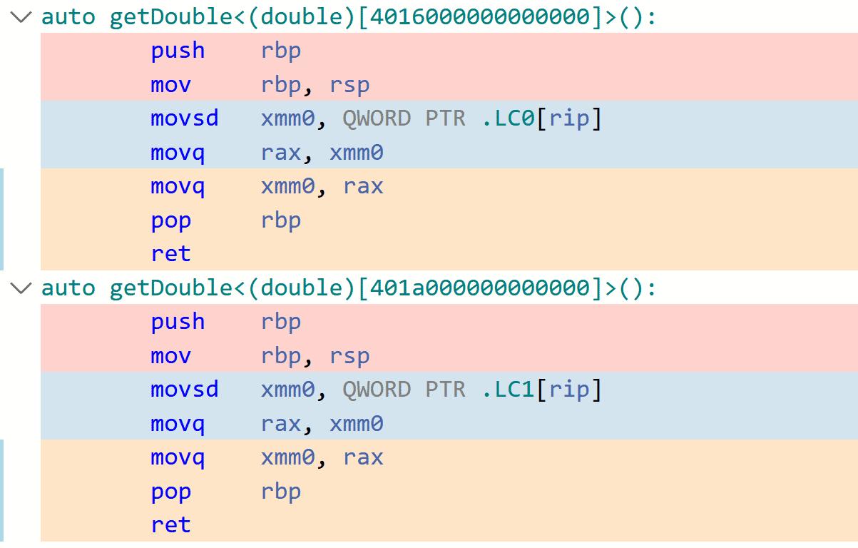 Verschiedene Template Verbesserungen mit C++20