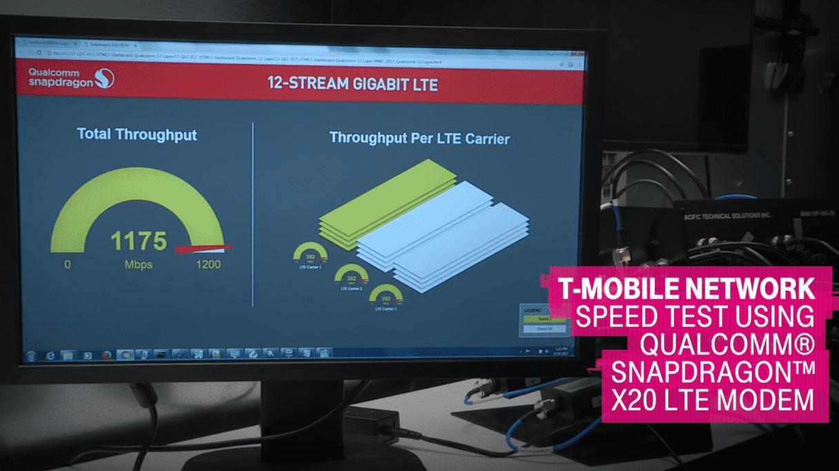 MWC Americas: LTE-Modem für Gigabit-Mobilfunk