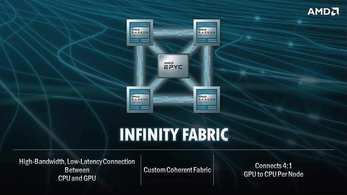 Mit AMD-Technik: Cray baut 1,5-Exaflops-Superrechner für Oak Ridge