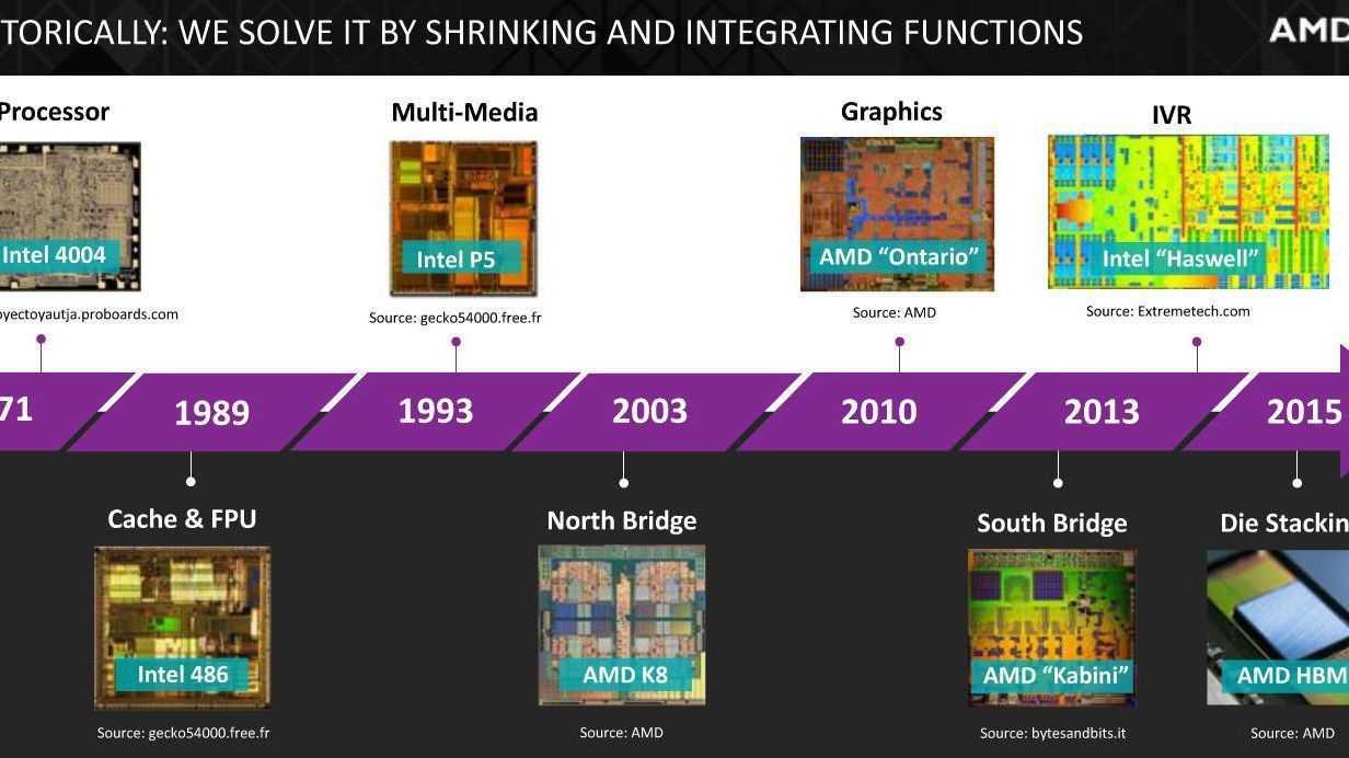 AMD: Fiji-Grafikkarten möglicherweise nur mit 4 GByte Speicher