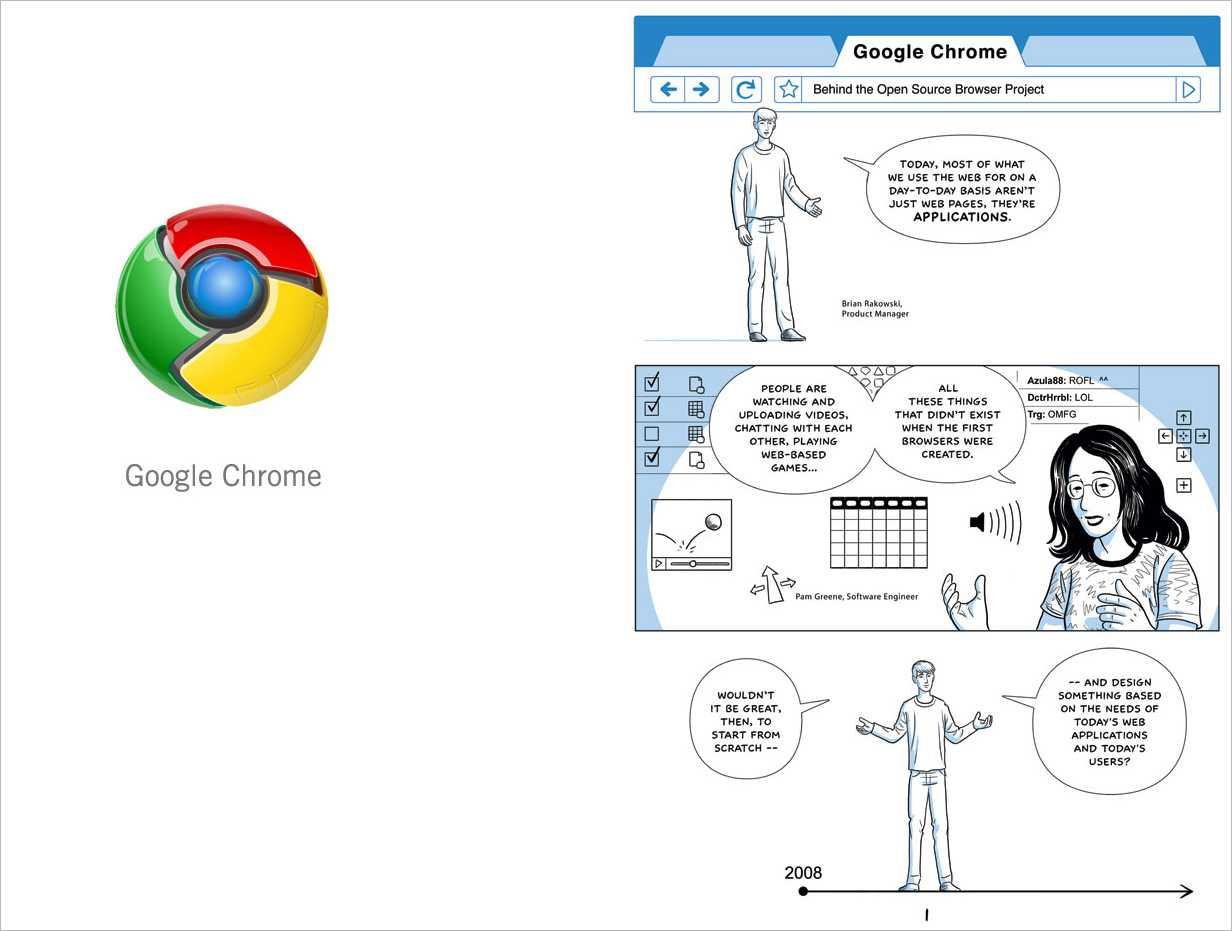 Als am 2. September 2008 die erste Version von Chrome erschien, erklärte ein Web-Comic die Details zum neuen Browser.