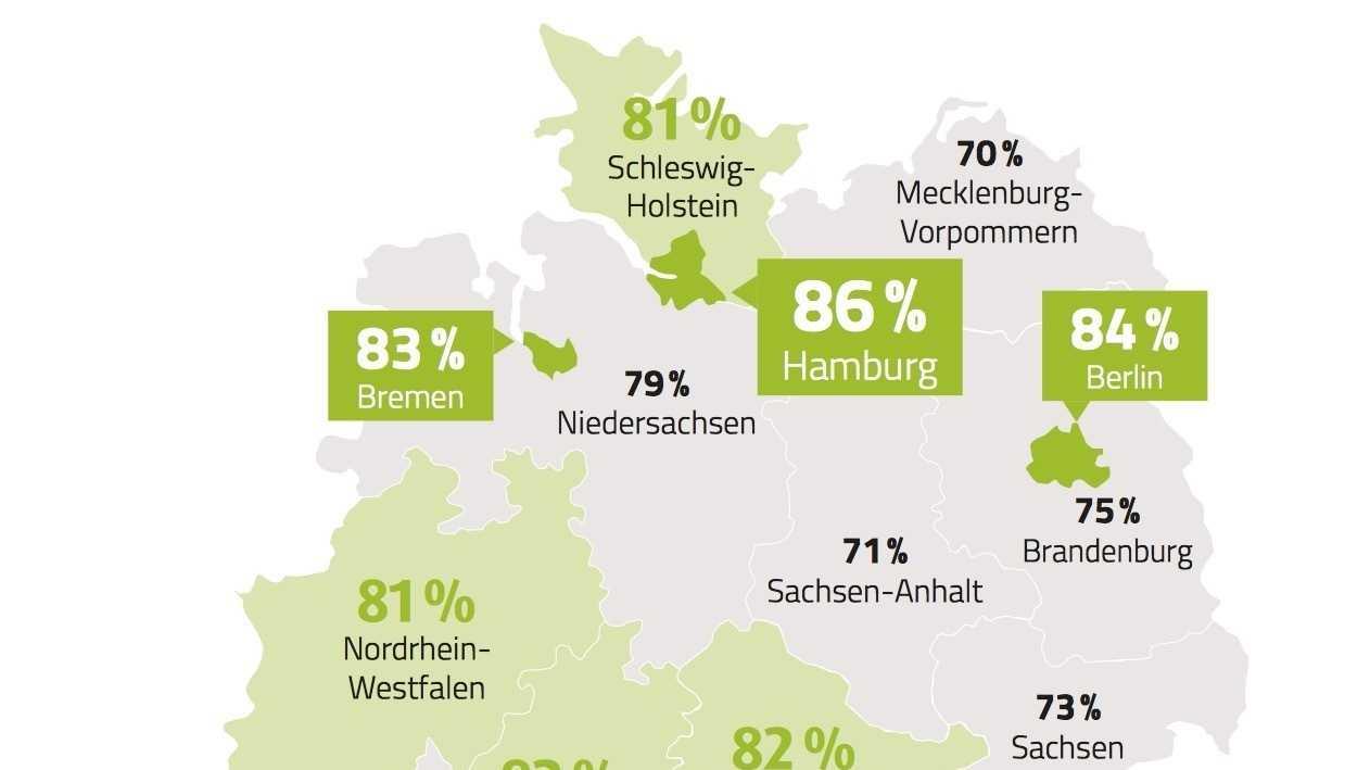 D21-Digital-Index: Deutsche fallen bei Internetkompetenz zurück