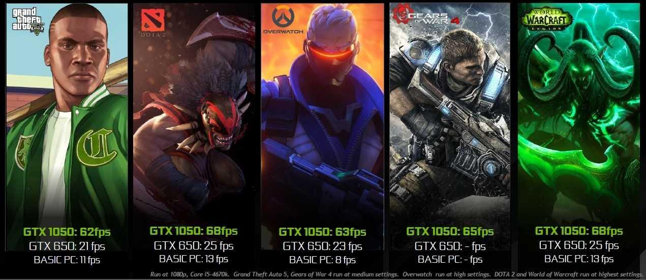 Nvidia verspricht: GTA V läuft auf der GTX 1050 mit über 60 fps bei mittlerer Detailstufe.