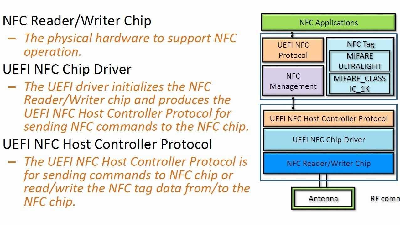 UEFI NFC Stack