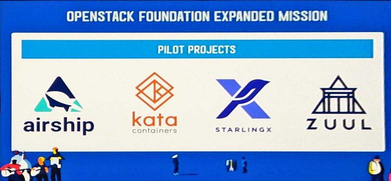 Die OpenStack Foundation erfindet sich neu