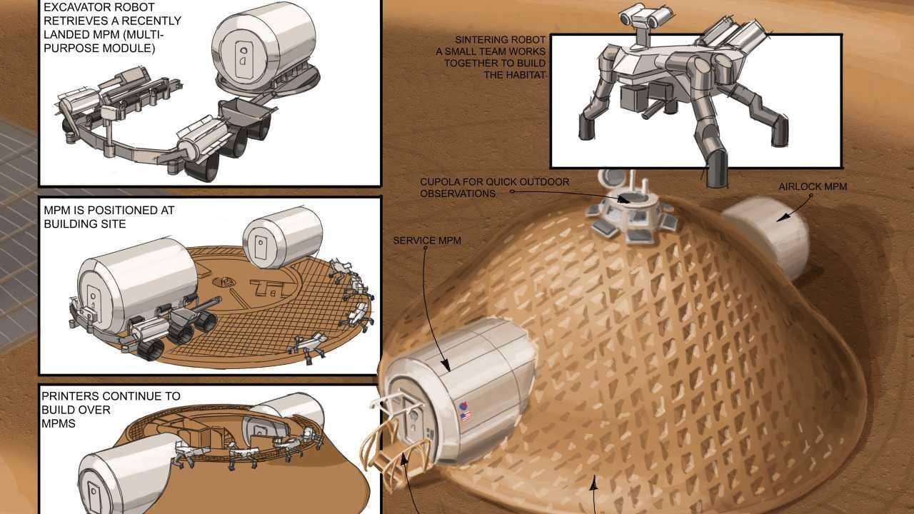 Mars-Station aus dem 3D-Drucker