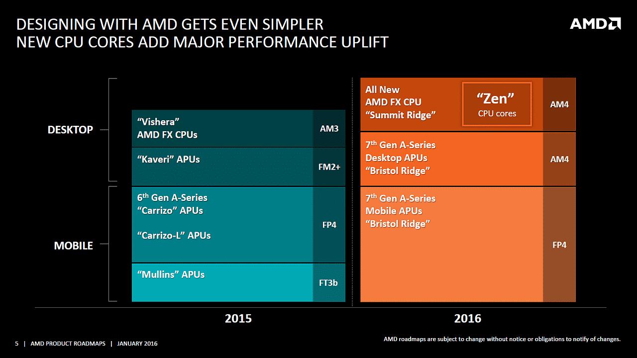 AMD CPU-Roadmap 2016