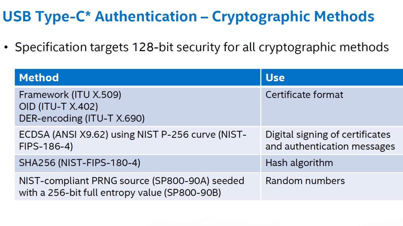 USB Typ C Authentifizierung