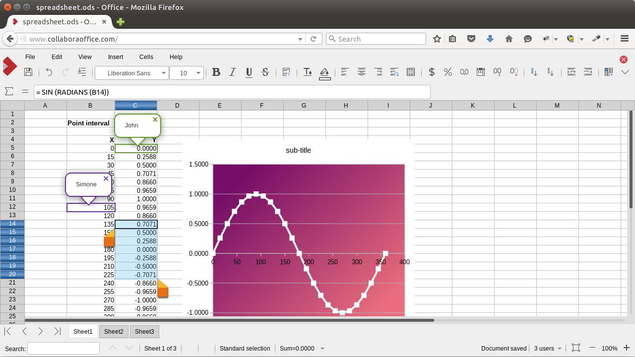 LibreOffice in der Cloud um Teamfunktionen erweitert