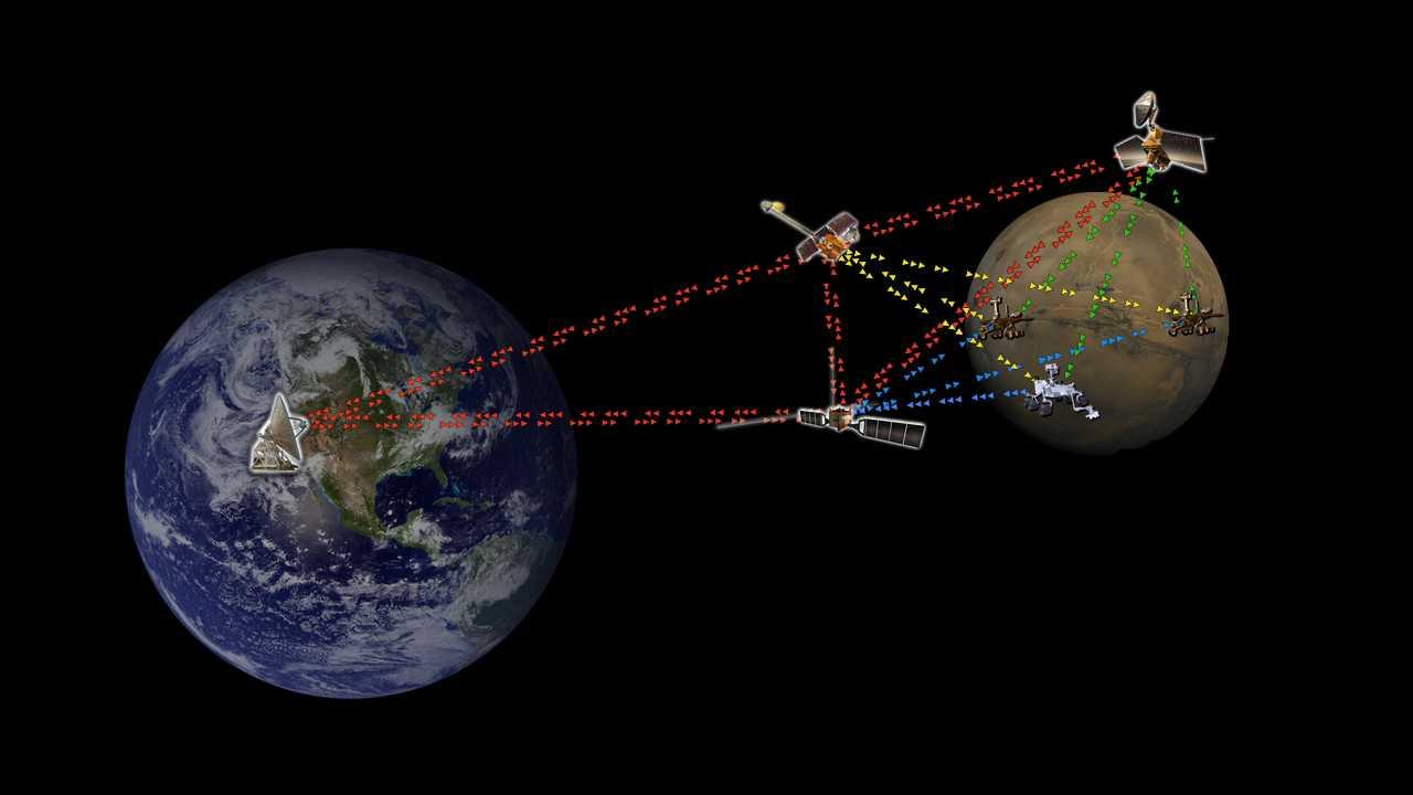 """Ziel des """"Interplanetary Internet"""" ist die Vernetzung von Weltraummodulen mit einer Flexibilität wie auf der Erde."""