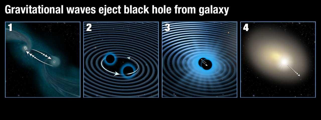NASA, ESA/Hubble, and A. Feild/STScI