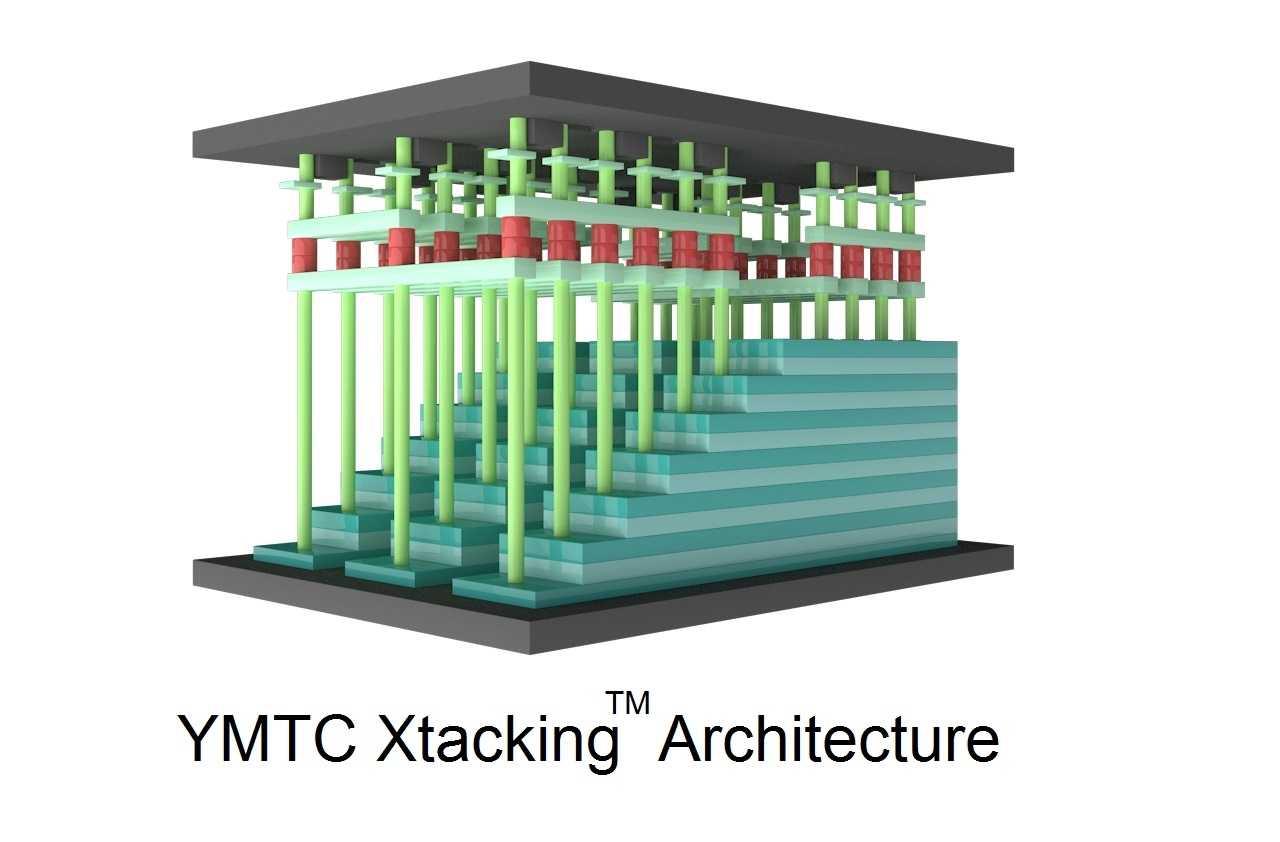 YMTC Xtacking Technology