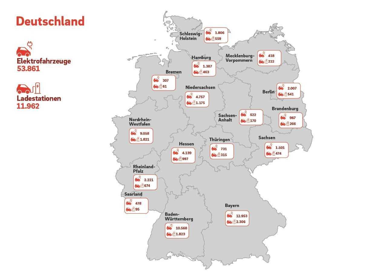 Anzahl der Elektroautos und Ladestationen je Bundesland.