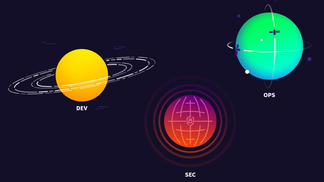 Report: DevSecOps ist der steinige Weg zu mehr Sicherheit