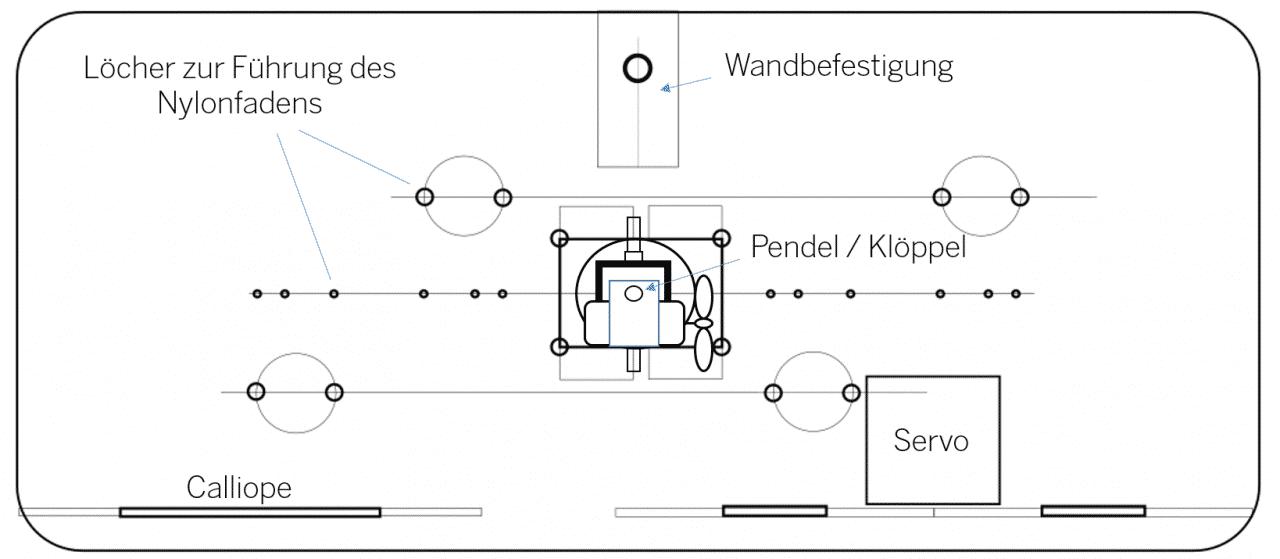 Schema der Grundplatte