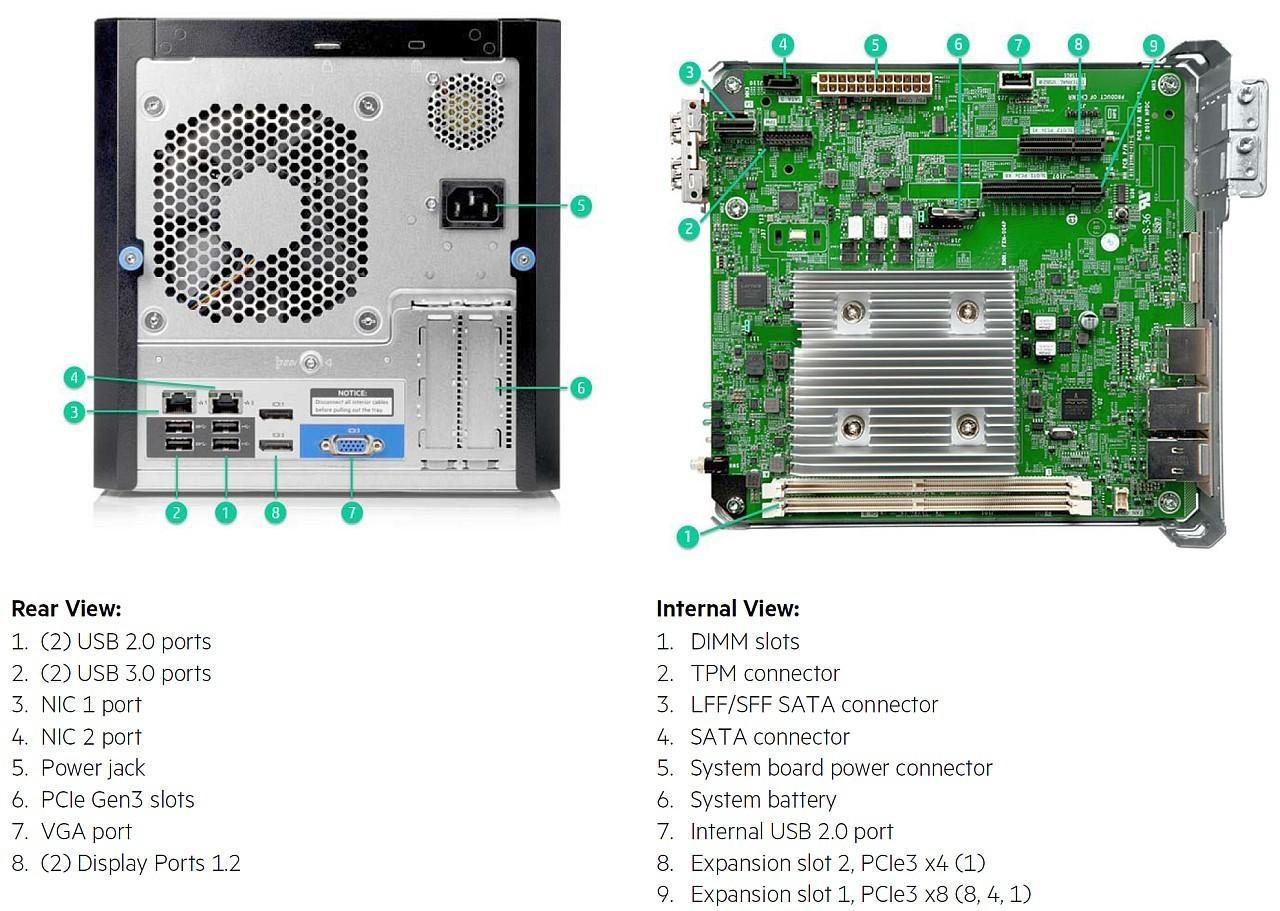 HPE MicroServer Generation 10 hinten/Board