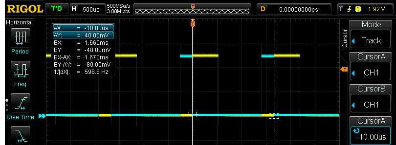 Screenshot der Oszilloskop-Auswertung