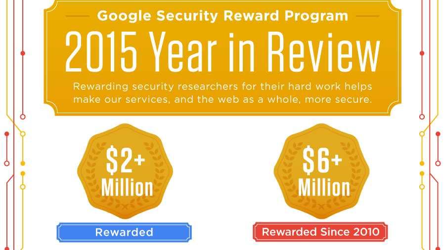 200.000 US-Dollar für Android-Lücken