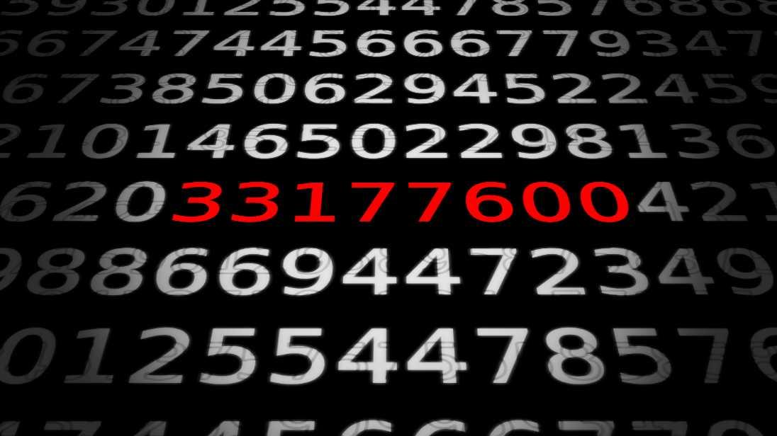 Zahlen bitte: Wer braucht 33 Millionen Pixel?