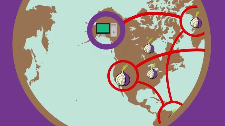 Einstieg ins Tor-Netz