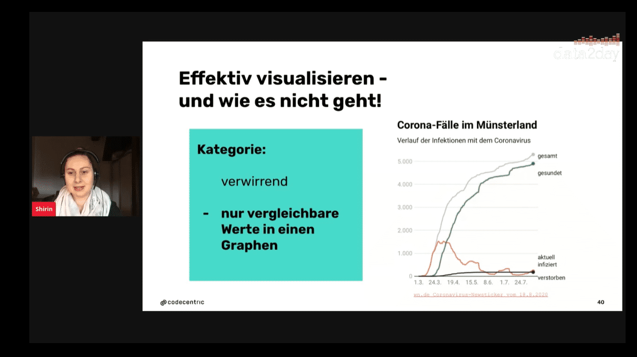 Shirin Elsinghorst: The Good, the Bad and the Ugly: Analysen effektiv visualisieren