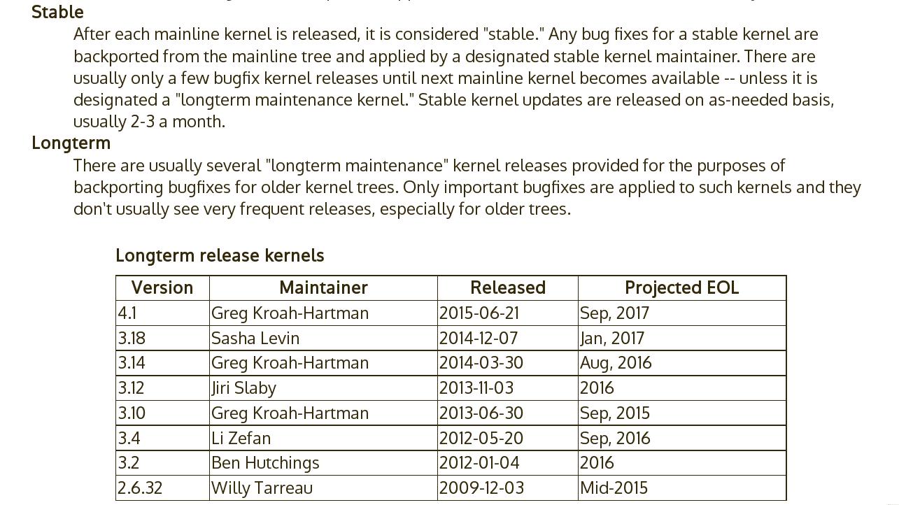 Linux 4.4 wird Kernel mit Langzeitpflege