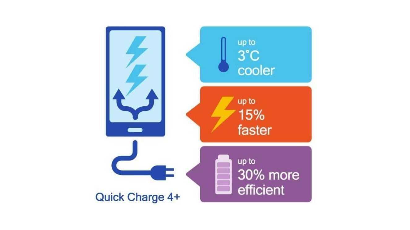 Qualcomm: Handys sollen mit Quick Charge 4+ noch schneller aufladen