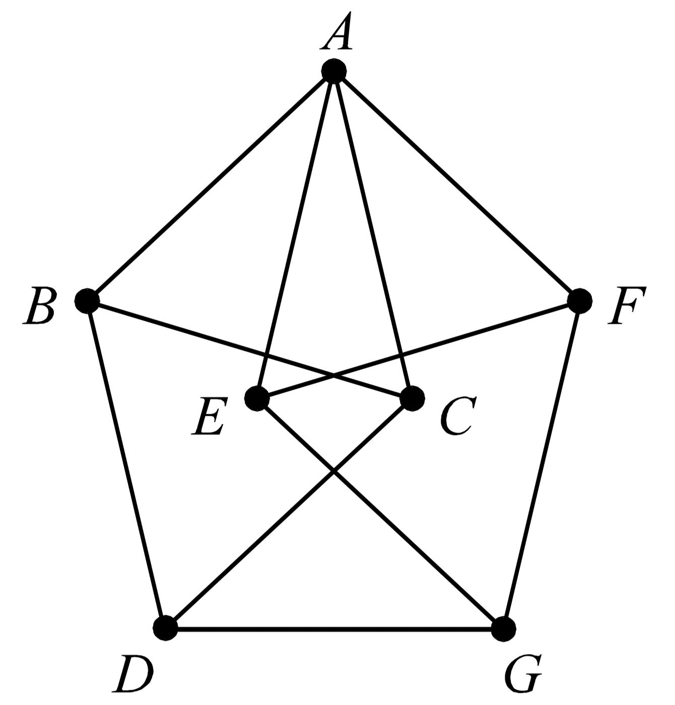 Moser-Spindel
