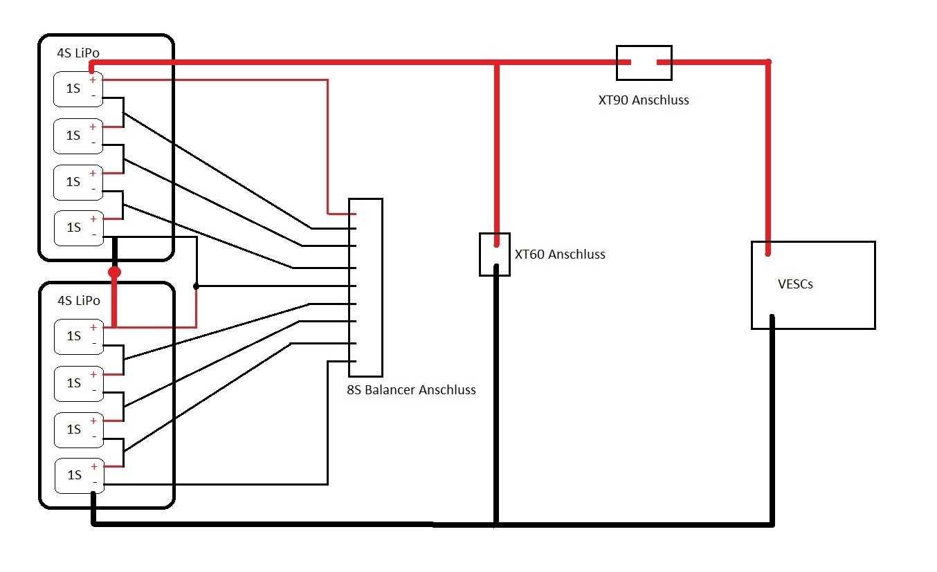 Stromlaufplan für den Akku-Anschluss