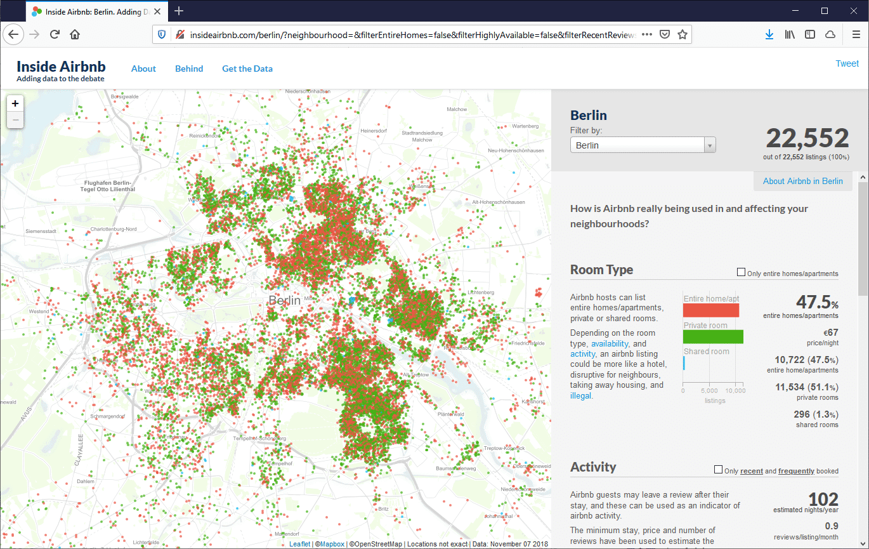 Die Airbnb-Immobilien ballen sich in wenigen zentralen Bezirken.