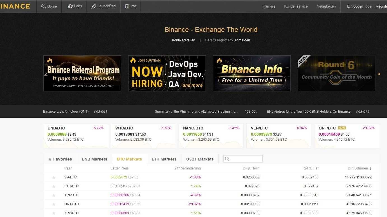 Nach Hackerangriff: Kryptogeldbörse Binance lobt 250.000 US-Dollar Kopfgeld aus