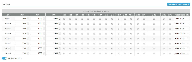 Nurflügler: Flightcontroller-Firmware iNav konfigurieren | Make