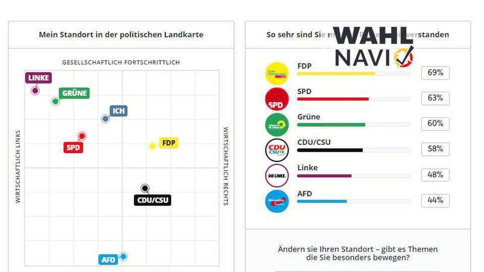 Wahl Navi Rtl Next