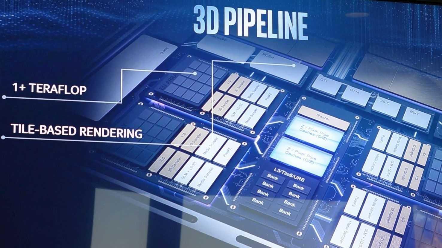 Intel erläutert künftige GPU-Generation Gen11: Mehr Kerne, mehr Performance