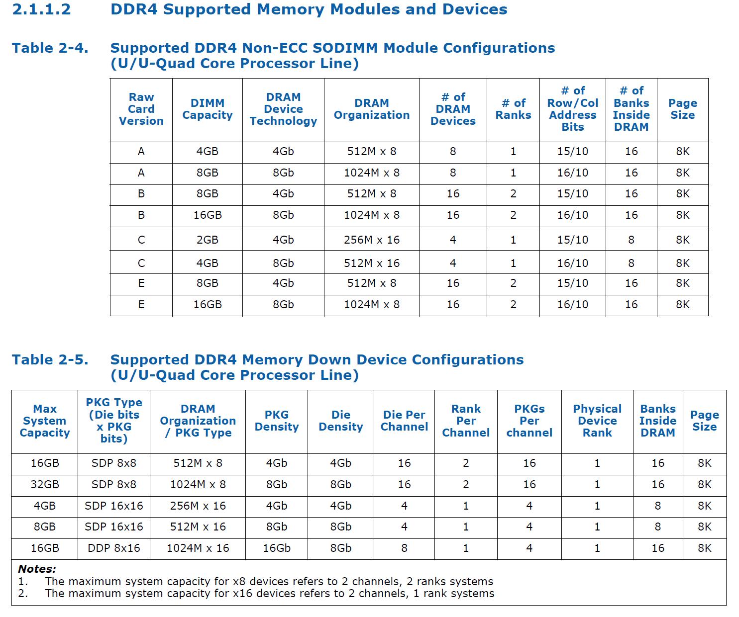 Zulässige DDR4-Speichertypen für Intels Coffee-Lake-U-Typen