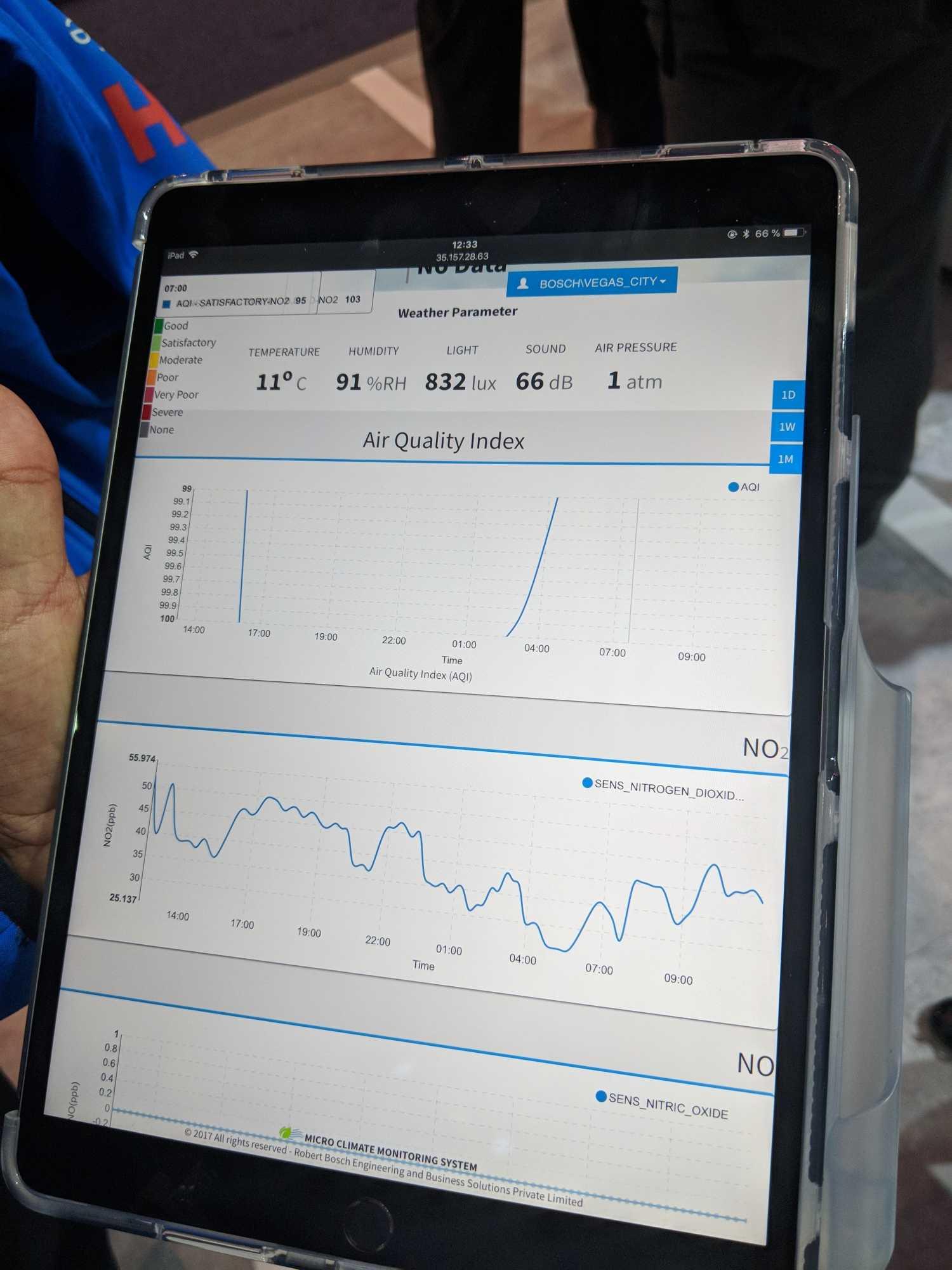 Die Messdaten lassen sich in Echtzeit oder als Trendverlauf einsehen.