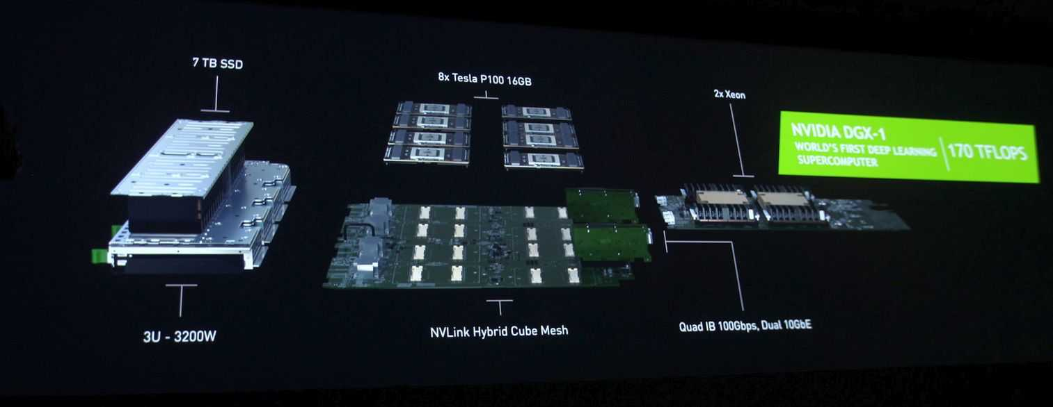 Nvidias Deep-Learning-Supercomputer enthält 8 Tesla P100 und kostet 129.000 US-Dollar.