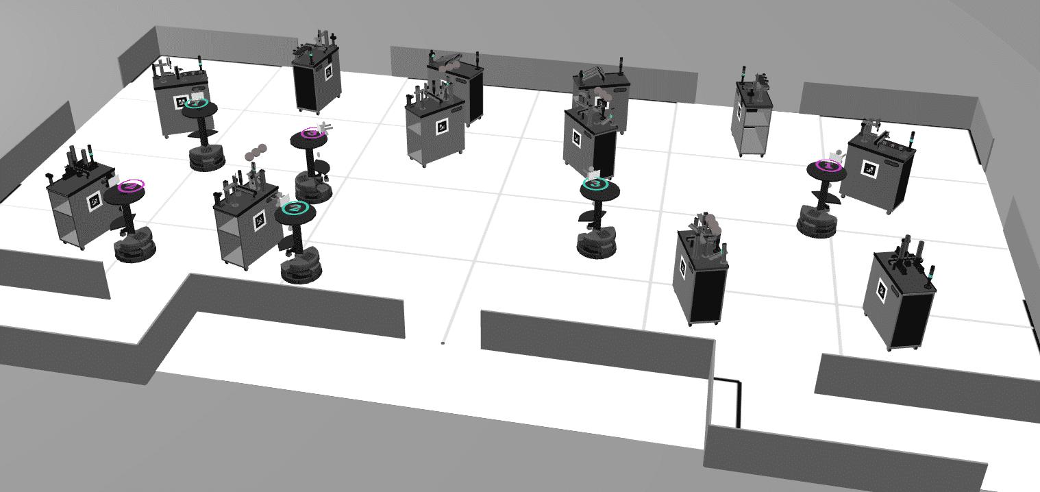 Die Simulation löst vertikale Abhängigkeiten während der Tests auf; so können die Entsickler zunnächst Strategien für Spielabläufe modellieren.