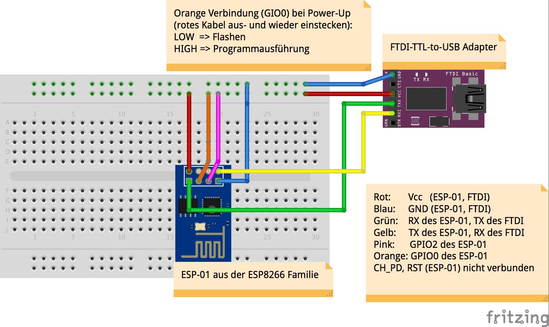 Um den ESP-01 standalone zu programmieren,  erfolgt eine Verbindung mit dem Computer über ein FTDI-USB-to-TTL Board