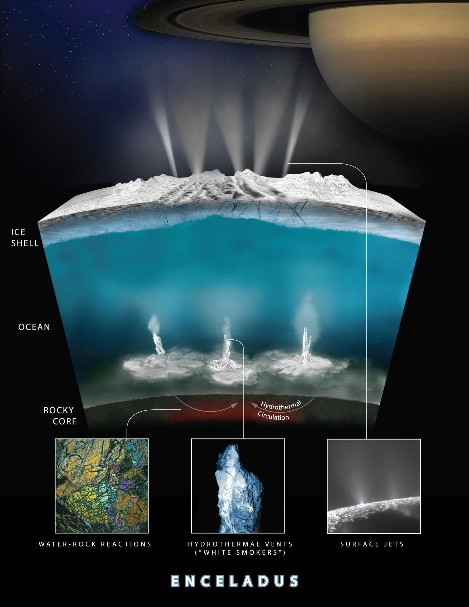 NASA/JPL-Caltech/Southwest Research Institute