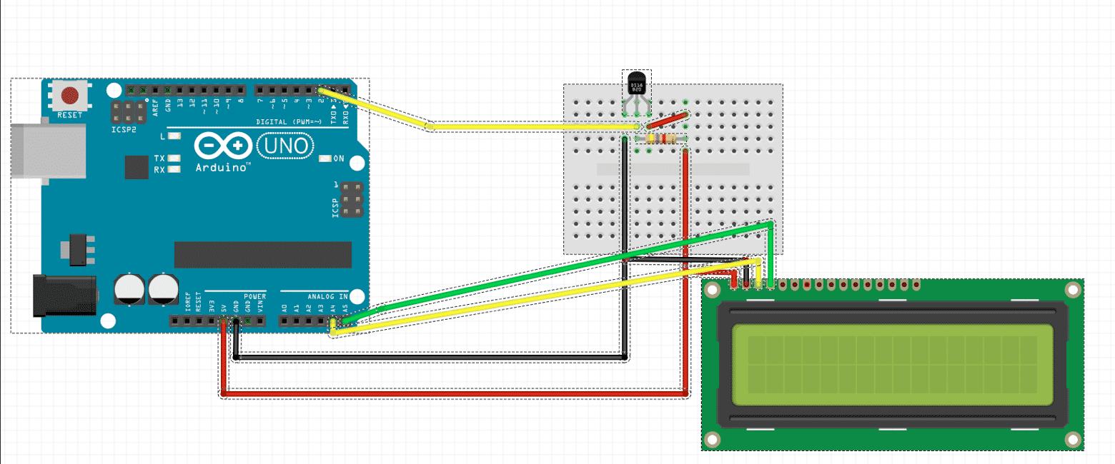 Schaltung mit I2C-Anschluss des LCD Display (rote Leitung unten = 5V, schwarze Leitung = GND, gelbe Leitung von A4 and SDA des I2C-Adapters, grüne Leitung von A5 an SCL des I2C-Adapters)